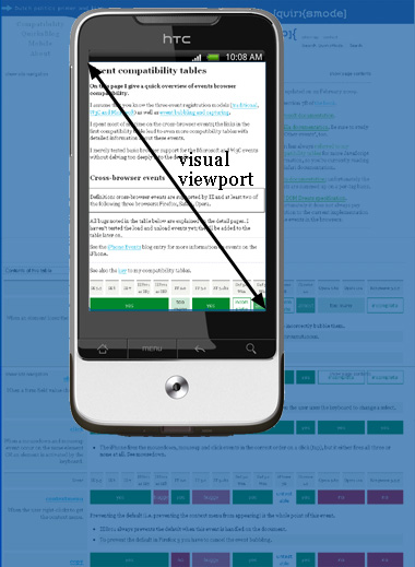 mobile_visualviewport