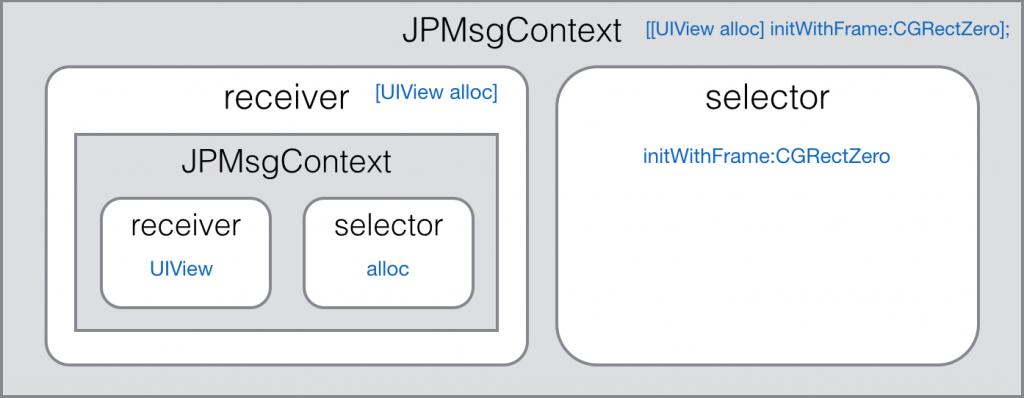 JPConvertor2