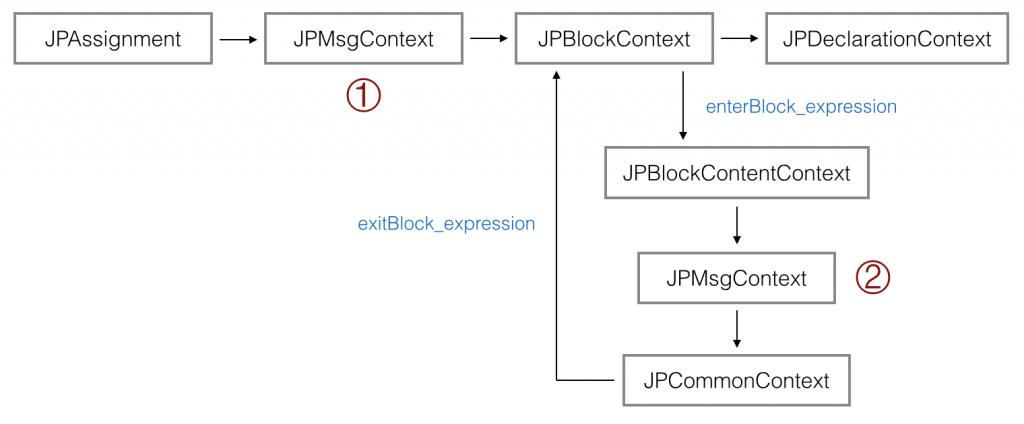 JPConvertor3